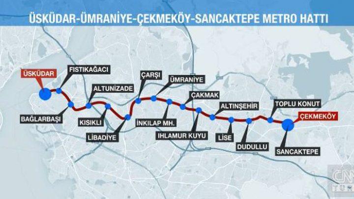 Üsküdar – Ümraniye – Çekmeköy Sürücüsüz Metro Hattı